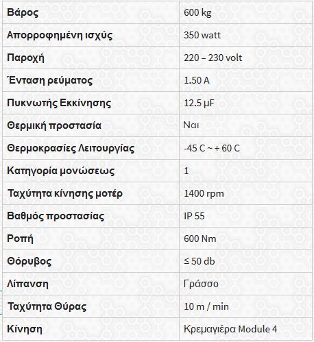 Tεχνικά χαρακτηριστικά μοτέρ gritalia gr 600 kgs